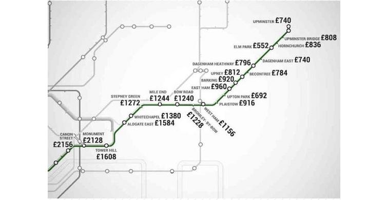 metro Londres / District Line (www.shortlist.com)