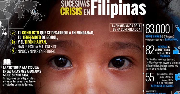Filipinas (Unicef España, Flickr)