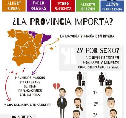 Infografía El Viajero Fisgón 2016